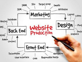 课程六:站群内容来源及内页优化解决方案